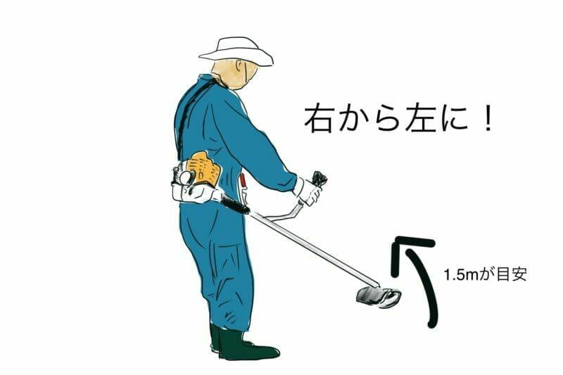 草刈り時の正しい動き方