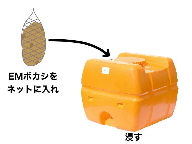 EMボカシ浸出液を作るために、EMボカシをネットに入れて水に浸します。