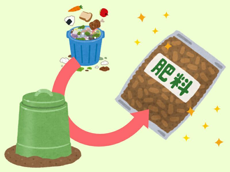 生ゴミから生ゴミ堆肥、ぼかし肥料を作成する方法を解説した記事のバナーです。