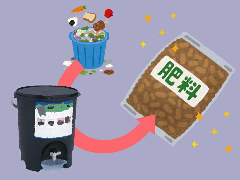 生ゴミから作るボカシ肥料の作り方に関する記事のバナーです。
