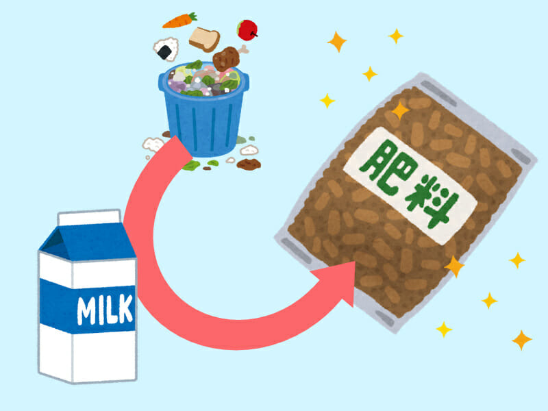 牛乳パックを使って生ゴミから生ゴミ堆肥を作成する方法を解説した記事のバナーです。