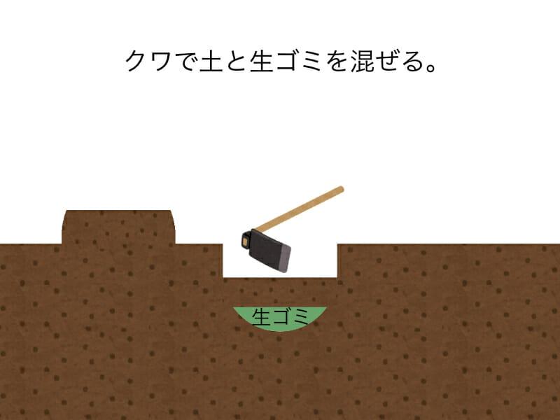 生ゴミをそのまま肥料として使用するときにする作業のイラストです。手順4:クワで土と生ゴミを混ぜます。