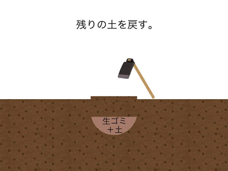 生ゴミをそのまま肥料として使用するときにする作業のイラストです。手順5:残りの土を戻します。